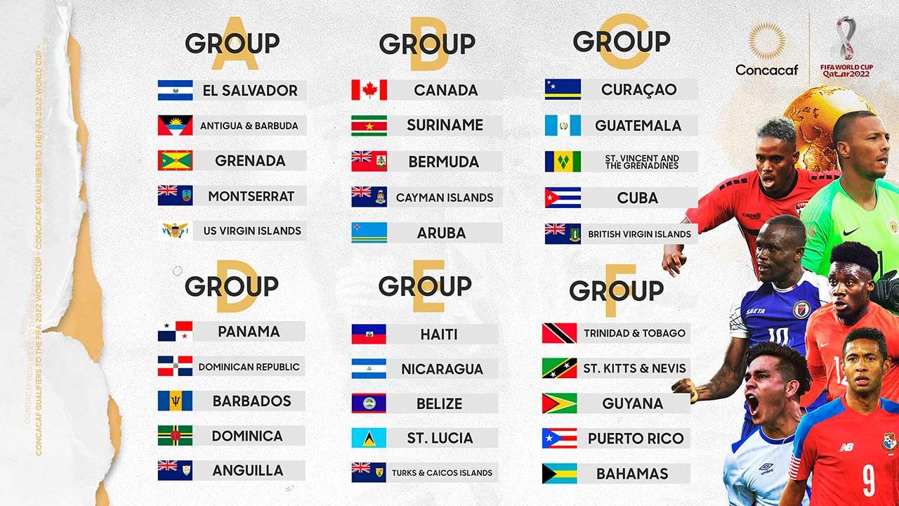 Grupos-Eliminatoria-Concacaf-Qatar-2022.jpg